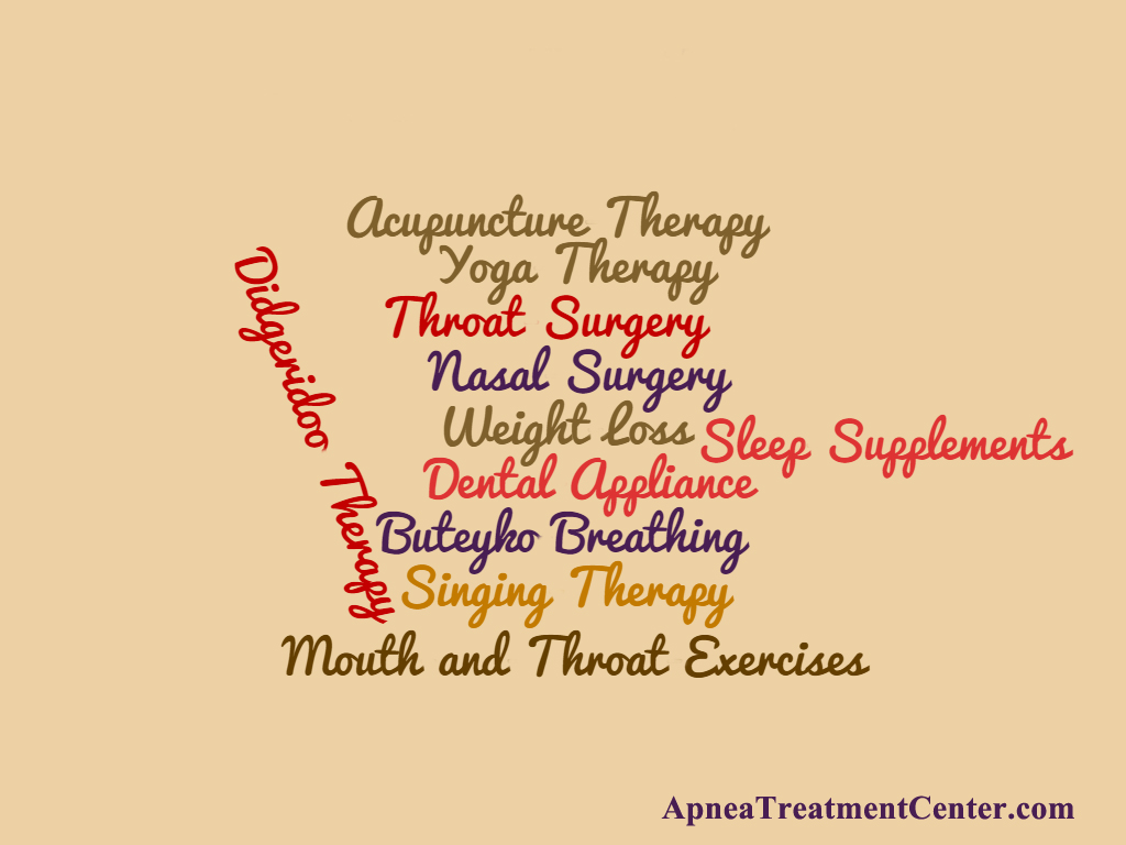 How To Select The Best Treatment For Your Obstructive ...