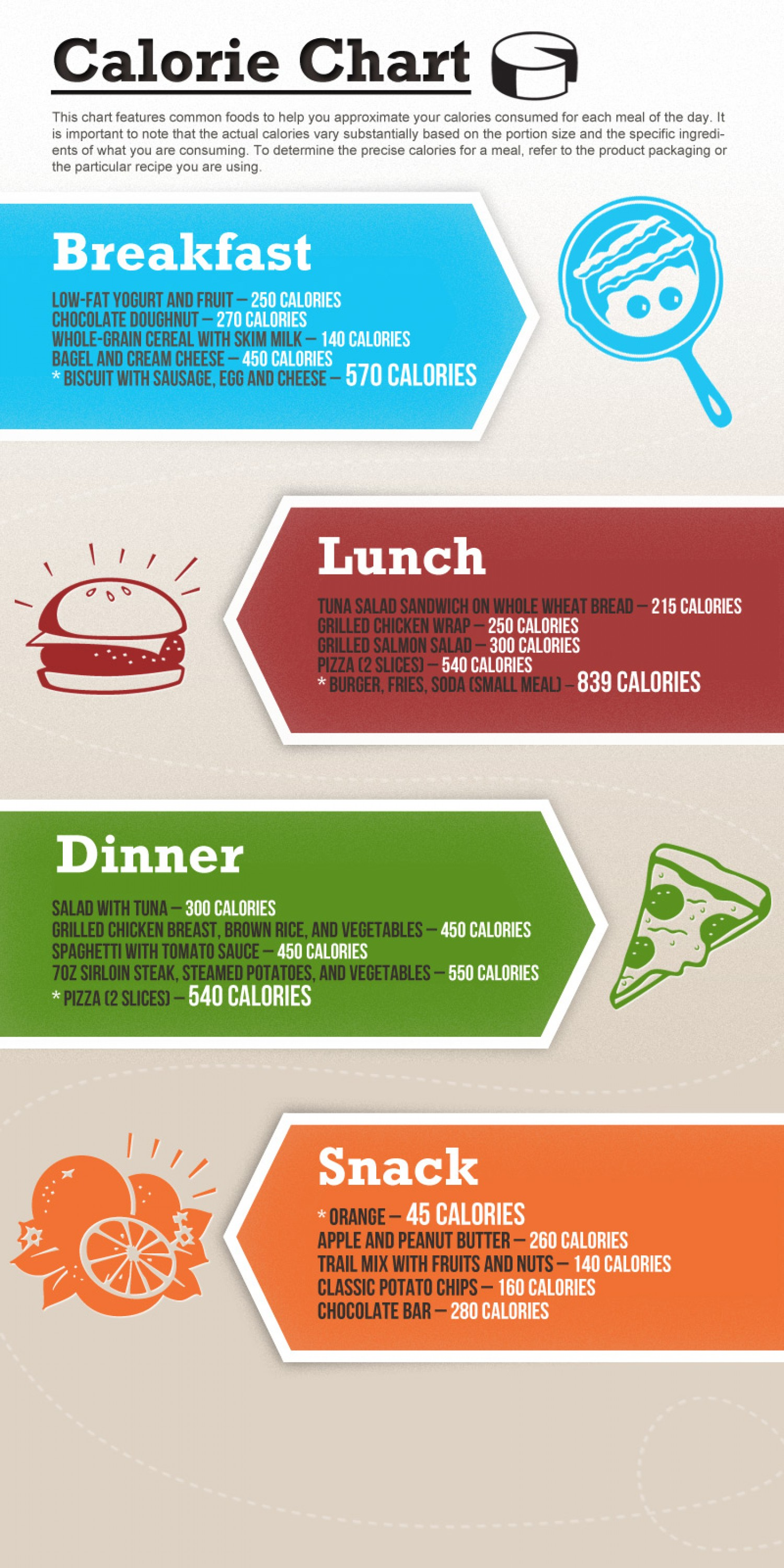 Food Facts For The Kitchen Front Free