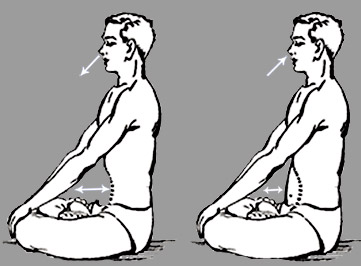 Bhastrika Breathing Exercise