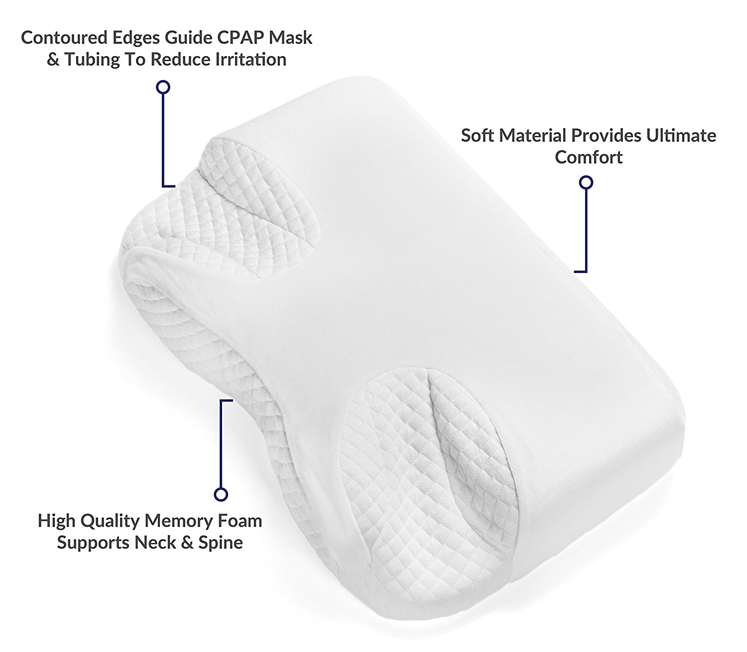 CPAP Memory Foam Pillow By GoodSleep - For BiPAP, APAP & CPAP Mask Users